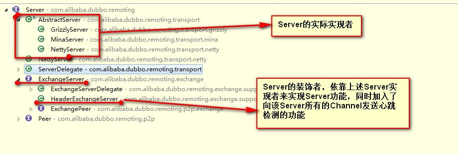 Server接口实现情况