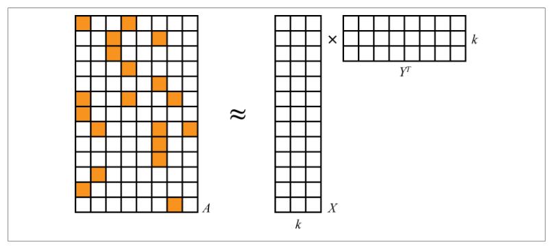 算法原理图