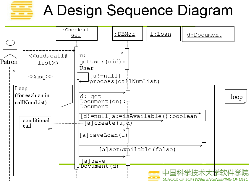 设计序列图