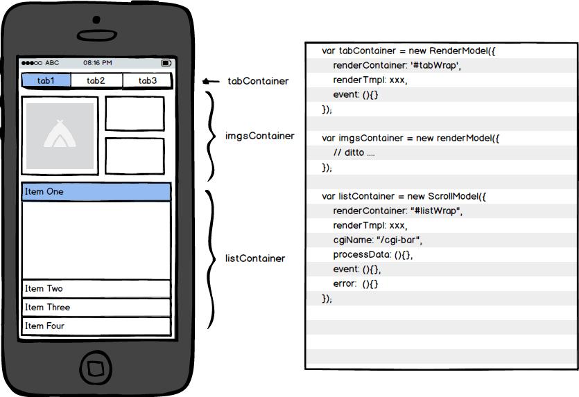 mode_code