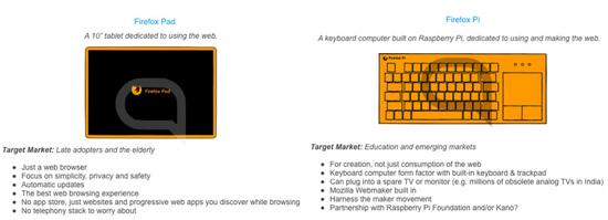 消息透露Firefox将推出电视棒和树莓派键盘