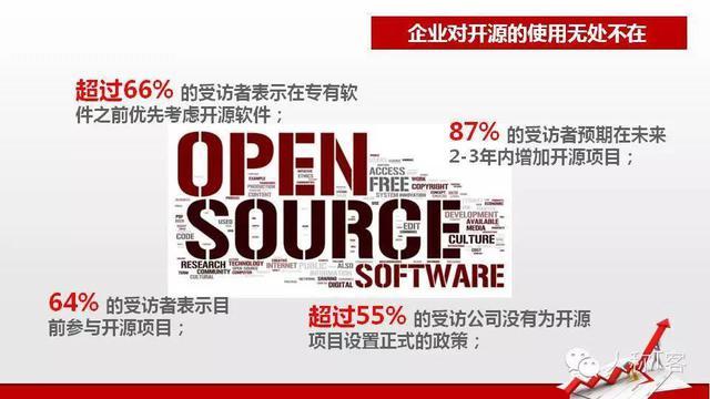 研究报告:开源软件正吞食企业软件市场