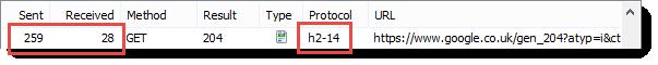 HTTP/2 报头大小