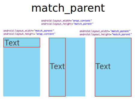Layout with match_parent