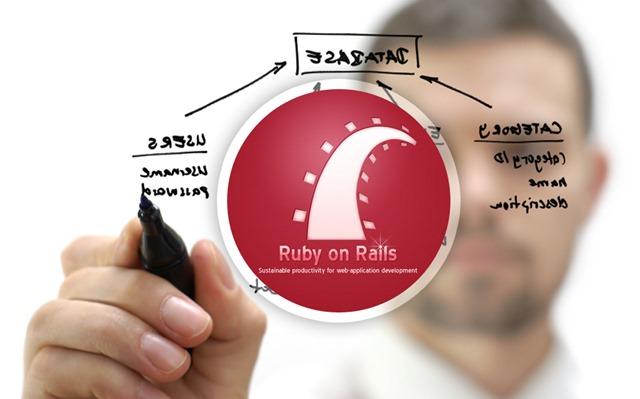Ruby-on-Rails最酷的六个项目