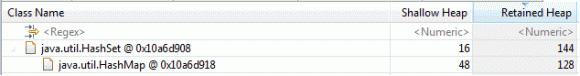 32 位 Java 运行时中的一个 HashSet 的内存使用和布局