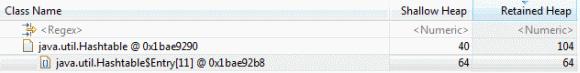 32 位 Java 运行时中的一个 Hashtable 的内存使用和布局
