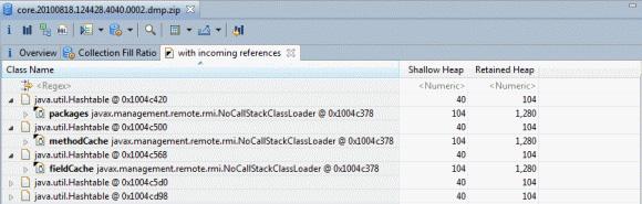 在 Memory Analyzer 中对于空 Hashtable 的传入引用的分析