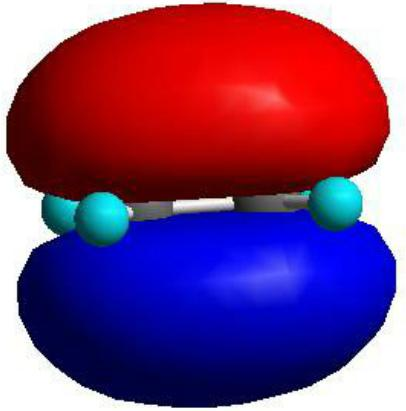 如何用ChemBio&nbsp;<wbr>3D绘制分子轨道?