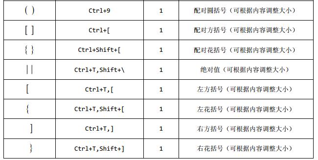 在MathType如何让括号随内容自动调整大小的技巧