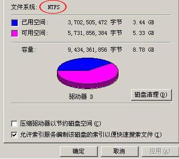 NTFS有什么用途