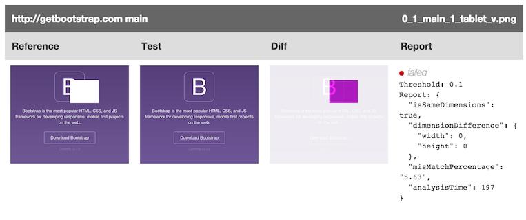 自动 CSS 回归测试工具 BackstopJS