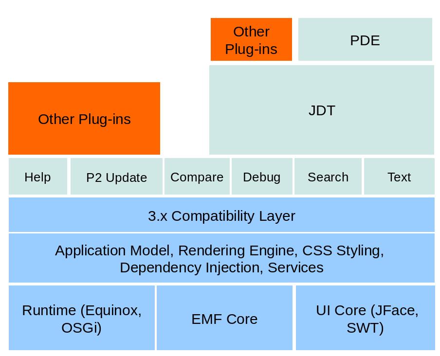Rcp程序框架