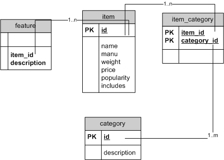 example-schema.png