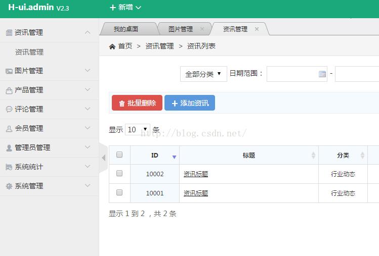 适合中国用户的模板