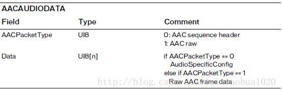 ffmpeg 源代码简单分析: av_read_frame() - abcijkxyz - OSCHINA