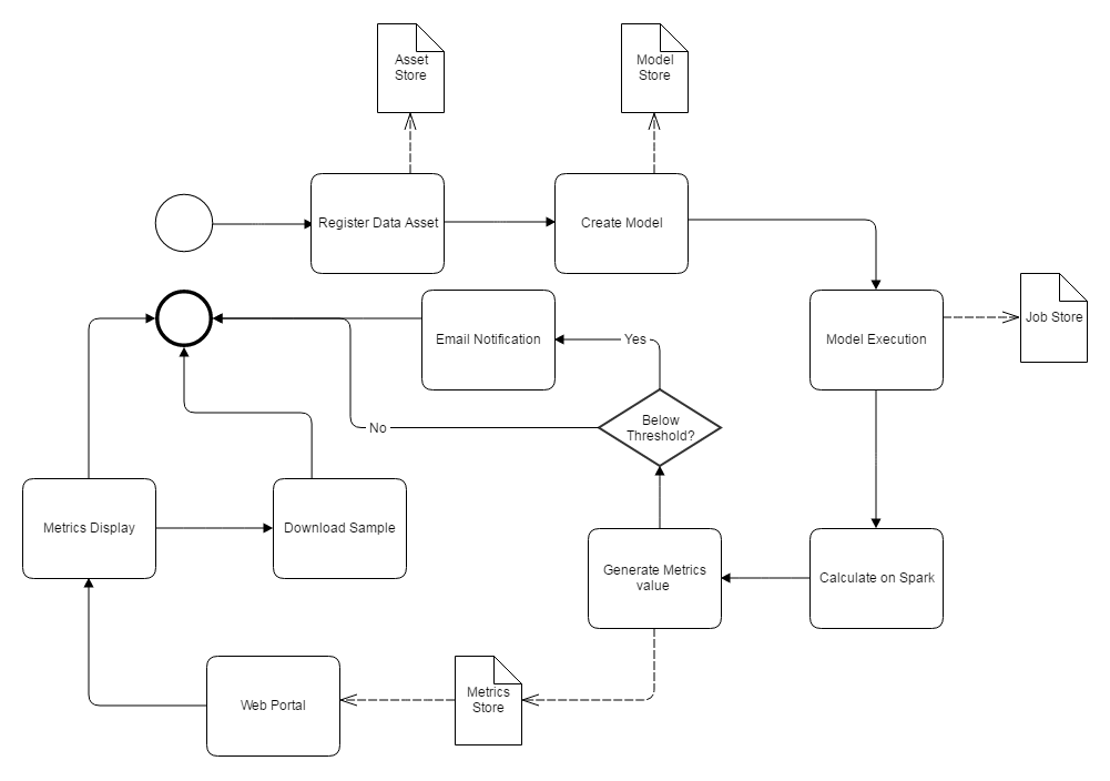Business_Process_image