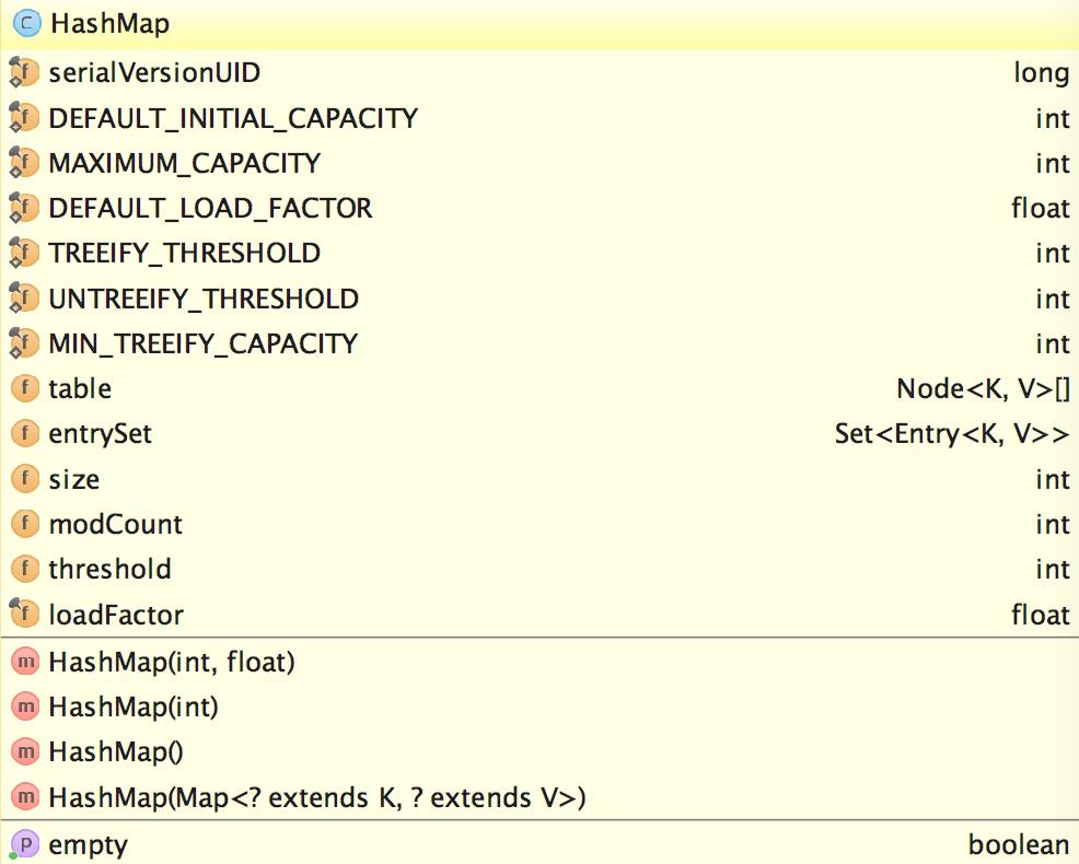 HashMap的数据结构