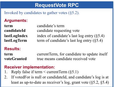 RequestVote RPC请求