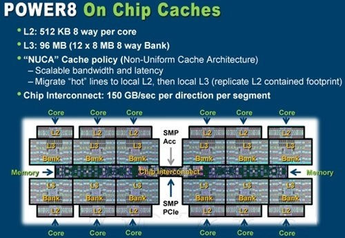 解析:龙芯将两款CPU核开源,这意味着什么?