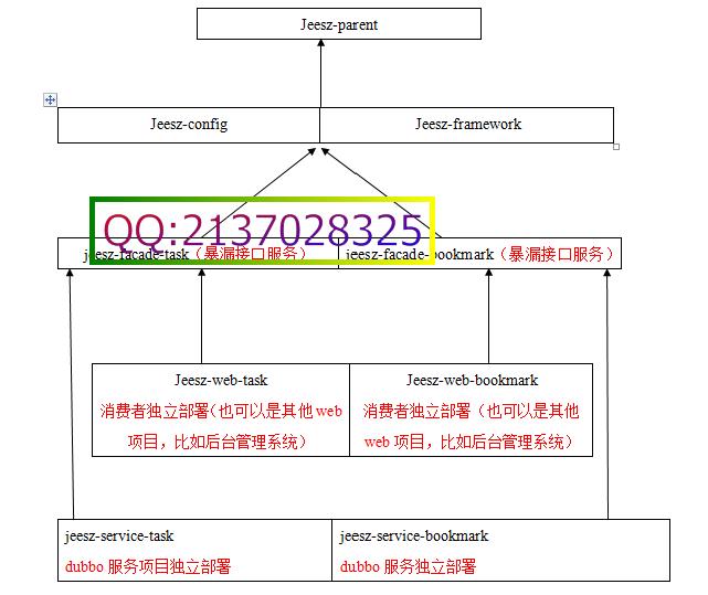 分布式框架介绍 - kafkaee - kafkaee的博客