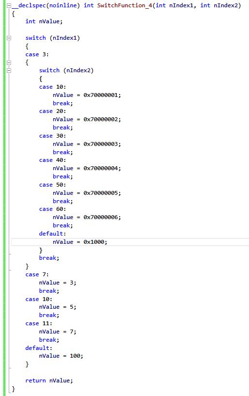c語言程序設計試題匯編答案_匯編語言和c語言區別_c語言對應匯編語句