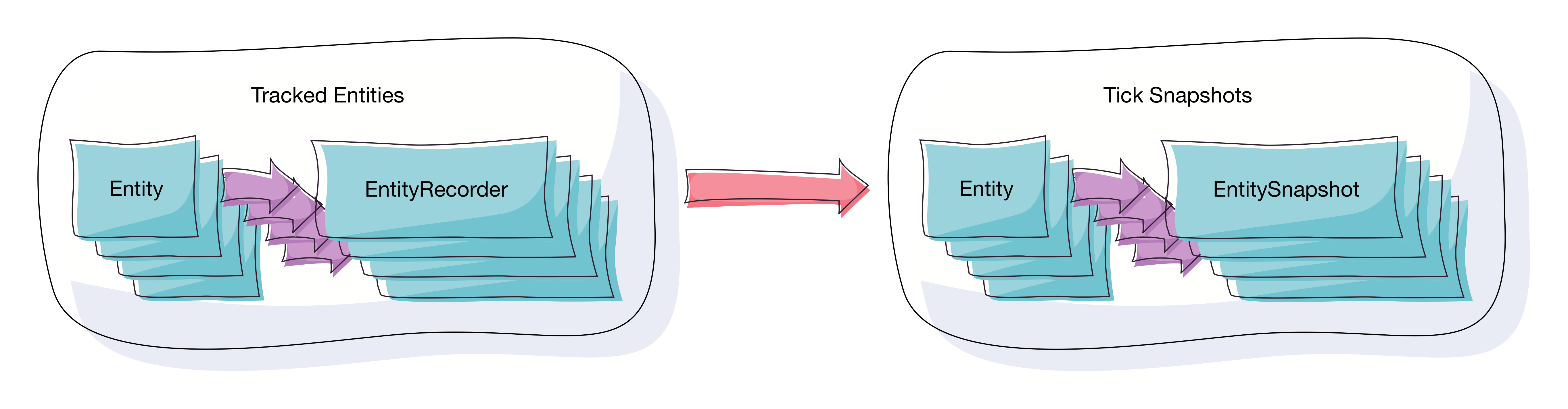 JVM 应用监控框架 Kamon