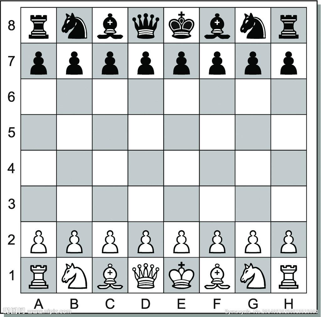 切比雪夫距离_国际象棋