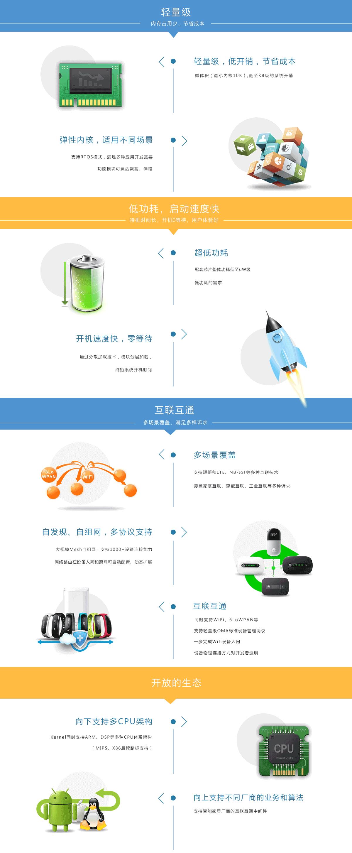 华为物联网操作系统 LiteOS
