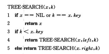 二叉搜索树的查找