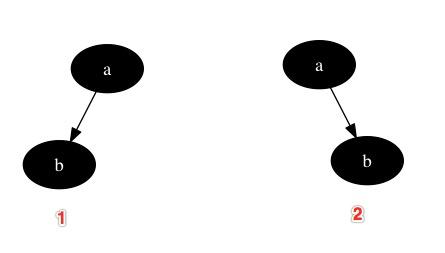 结点的二叉树