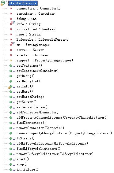 图 3. StandardService 的类结构图