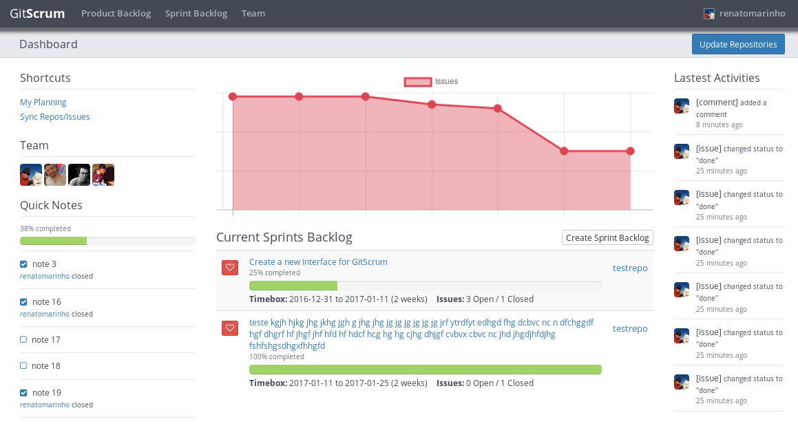 开发团队管理工具 GitScrum