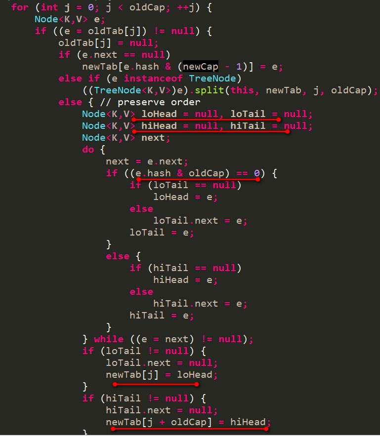 HashMap的扩容过程