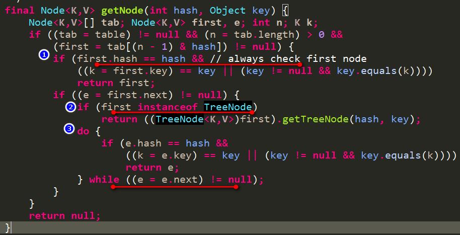 HashMap的get过程