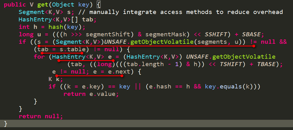 1.7ConcurrentHashMap的get过程