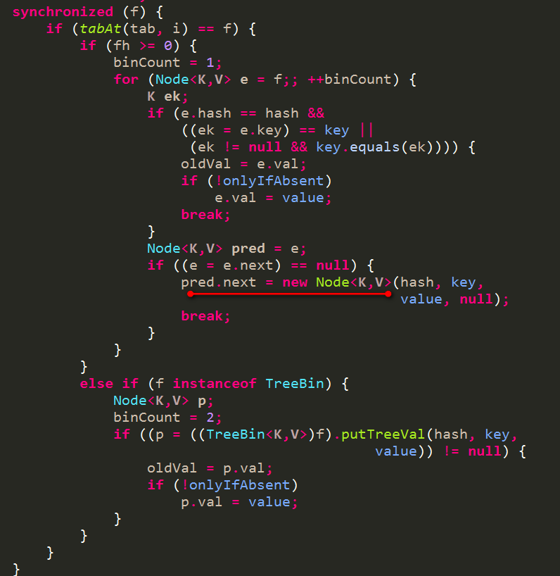 1.8版本的ConcurrentHashMap的volatile写