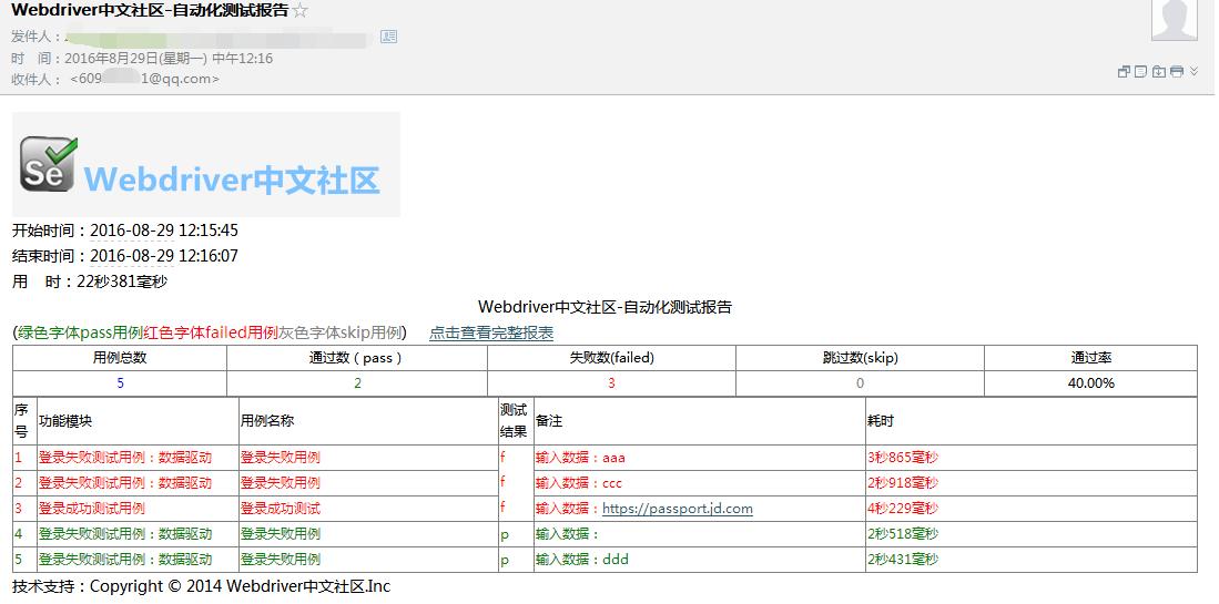 基于selenium webdriver 自动化测试框架