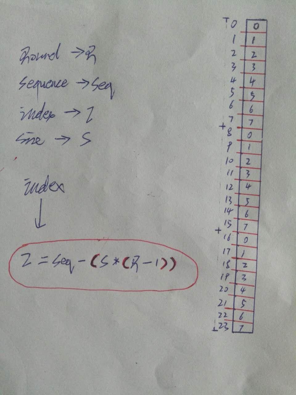 图 1-2