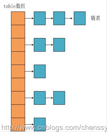 HashMap数据结构图_thumb[13]