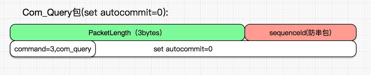 autocommit