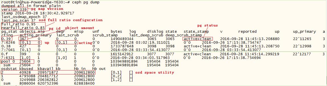 常用的ceph调试命令- liupan1111的个人空间- OSCHINA