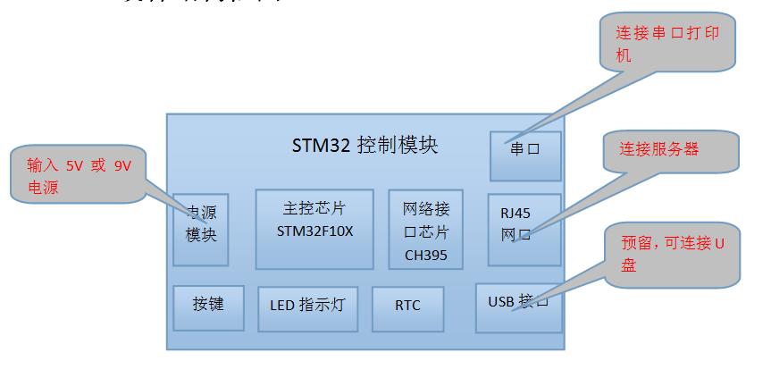 微信截图_20170227095545.png