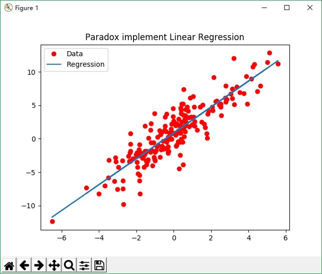 小型深度学习框架 Paradox