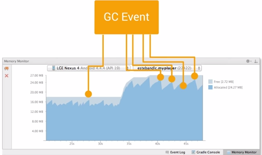 memory_monitor_gc_event