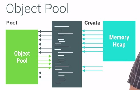 android_perf_2_object_pool