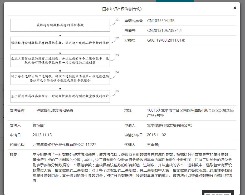 会写代码的CTO曹艳白曹总,智核创投创始人,给搜房贡献的第一个大数据方面的专利