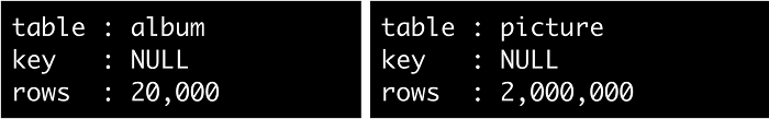The important pieces here are the table name, the key used, and the number of rows scanned.