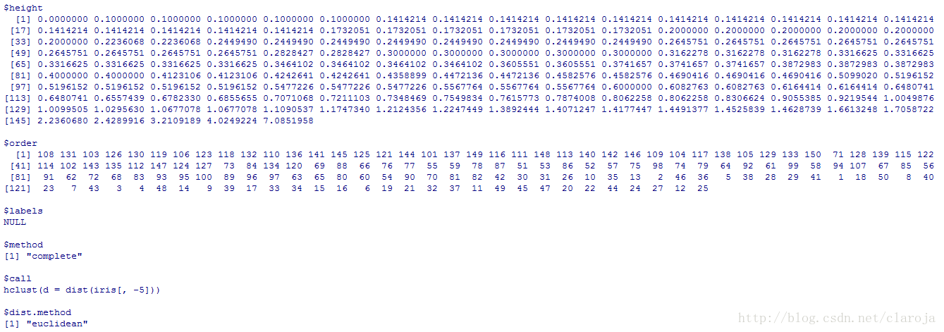 R语言聚类算法之系谱聚类(Hierarchical Method) - Claroja的个人