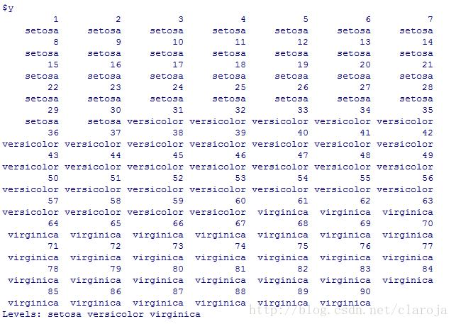 R语言高级算法之随机森林(Random Forest)